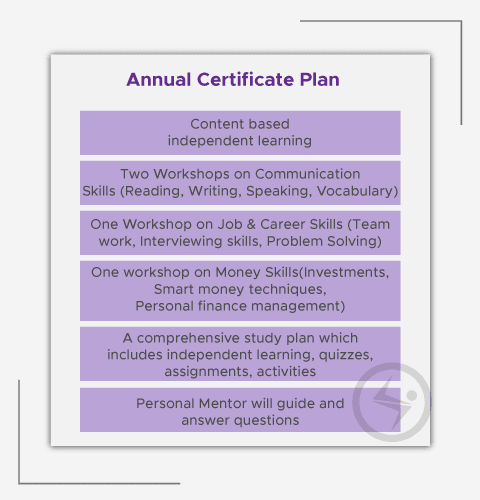 Annual Certificate Plan